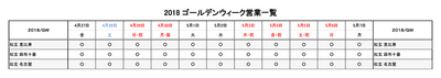 2018GW営業_180413_松玄各店.jpg